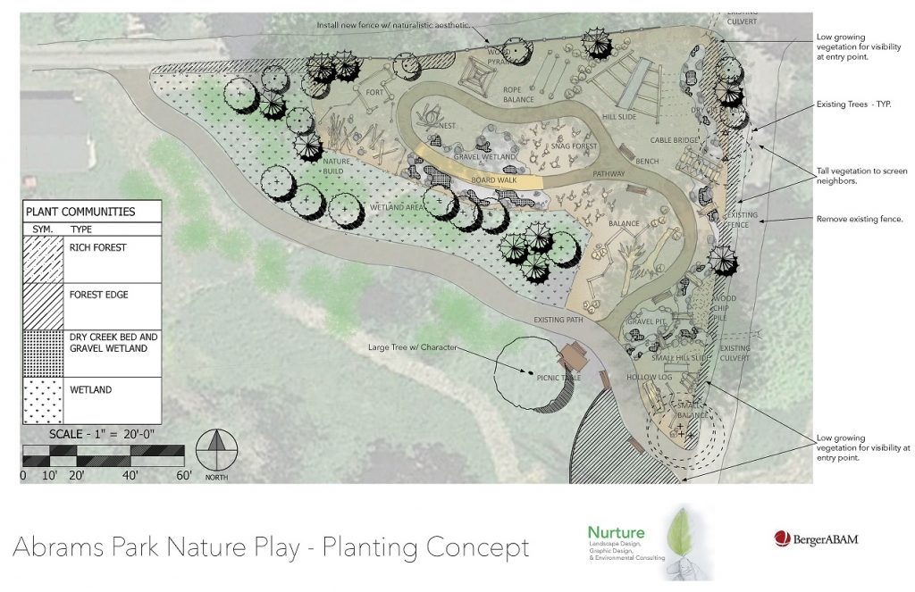 Planting Concept Abrams Nature Play
